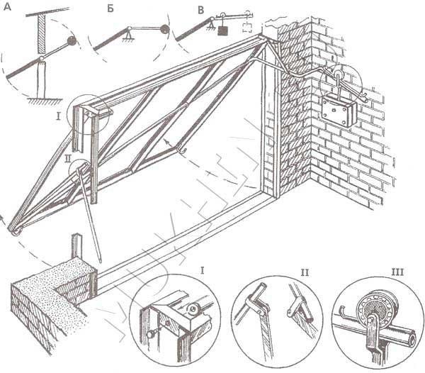 Подъемно-поворотные ворота своими руками чертеж