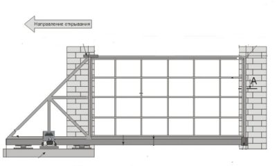 Схема устройства откатных ворот