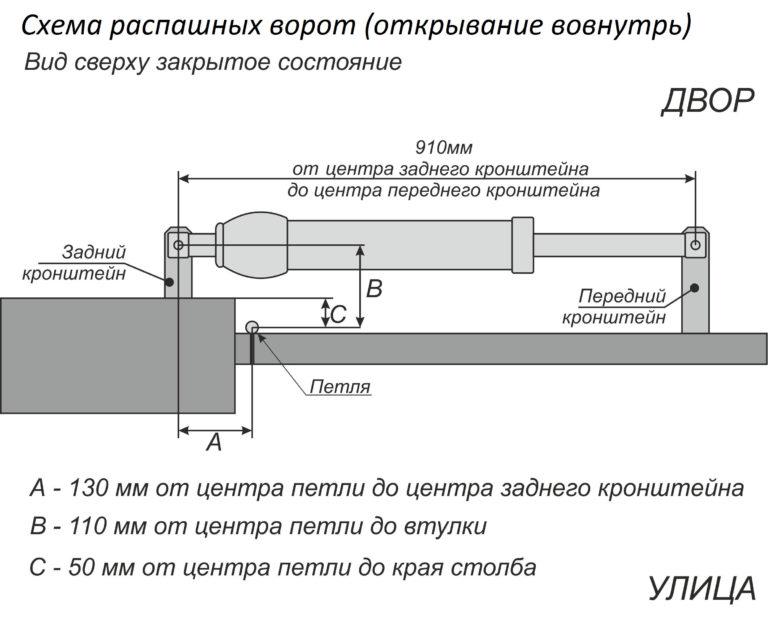 Схема монтажа автоматических распашных ворот
