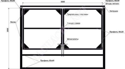 Структура ворот из профнастила