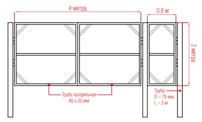Схема калитки ворот