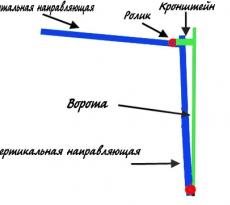 Схема расположения деталей