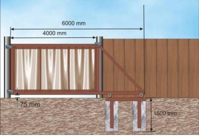 Размеры для откатных ворот
