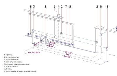 Схема по подключению автоматических (сдвижных) ворот