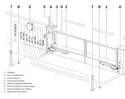 Схема по подключению ворот распашных (привод линейный)