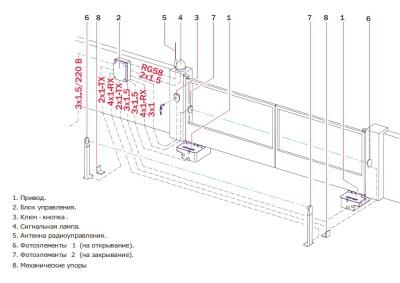 Схема по  подключению ворот распашных (привод подземный)