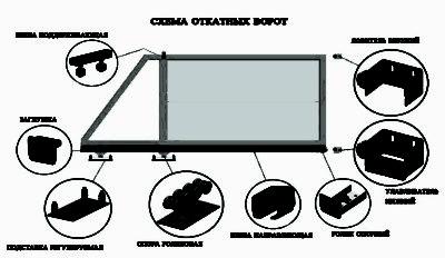 Схема роликового комплекта