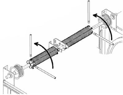Регулировка пружины секционных ворот