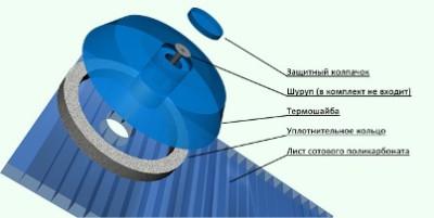 установка поликарбоната