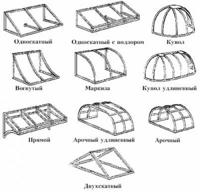 Типы конструкций навесов