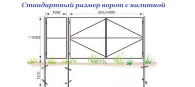 Стандартные размеры конструкции